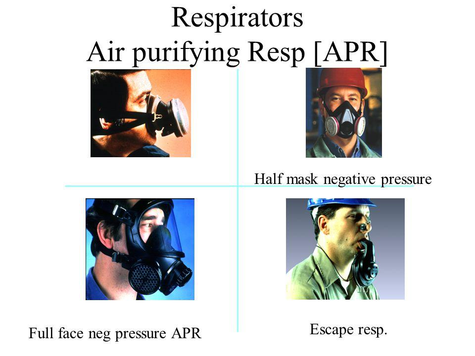 Respirators Air purifying Resp [APR]